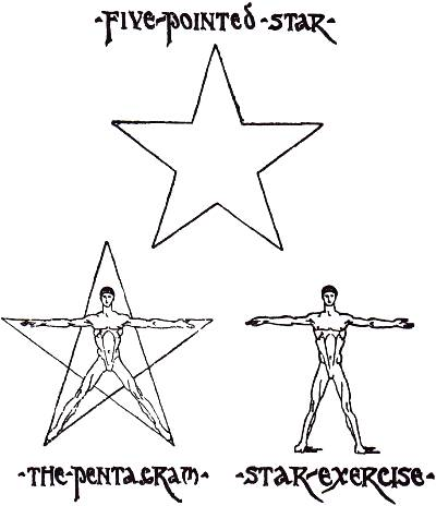 Fersen's star exercise